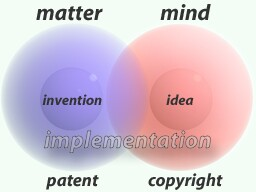 The difference between a patent and a copyright