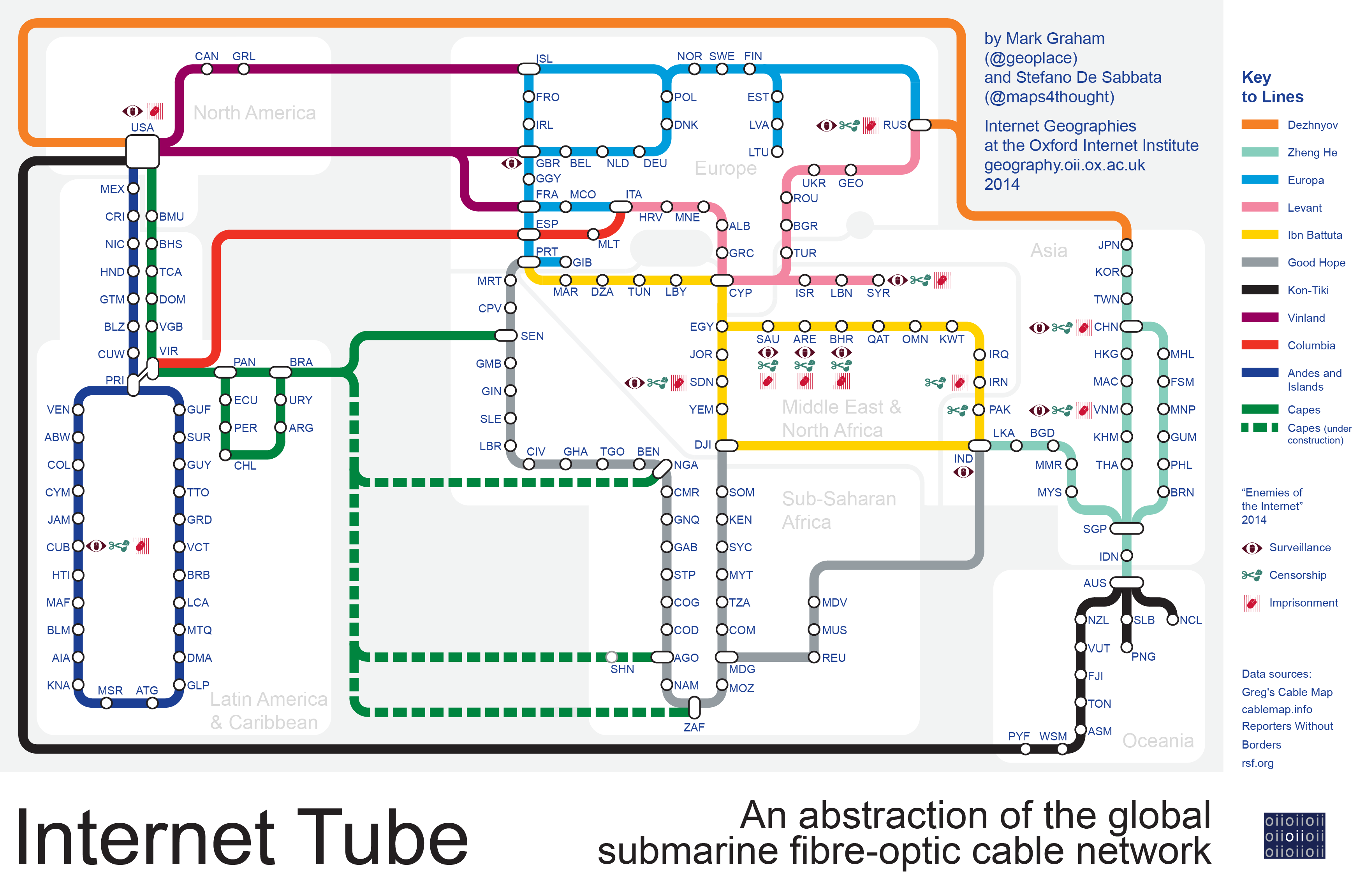 "Internet ""Tube map"""