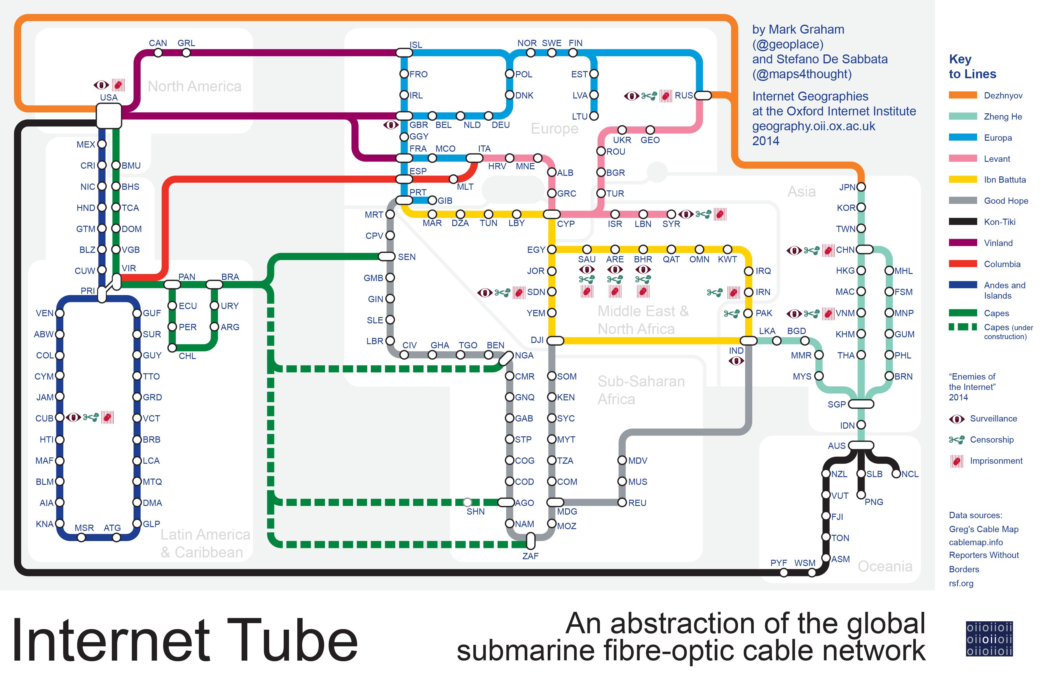 "Internet ""Tube map"""