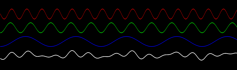Sum of sine waves as used to generate the track for Steer!