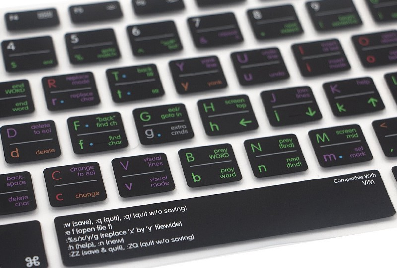 Keyboard with Vim keycaps