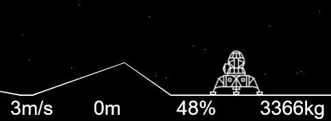 End point of Dan's Lunar Lander (2018)
