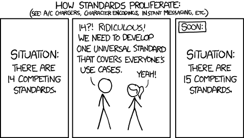 XKCD 927: Standards