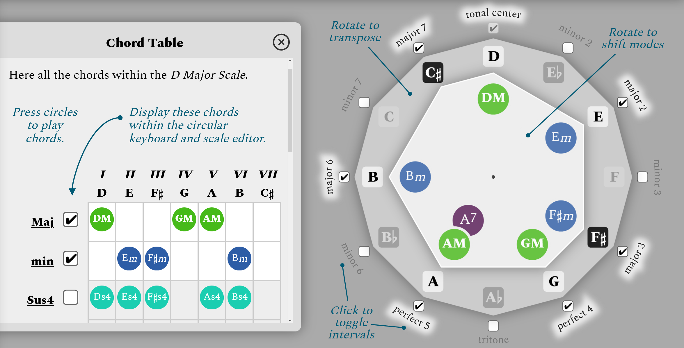 Octave Compass showing the scale and chords of D Major